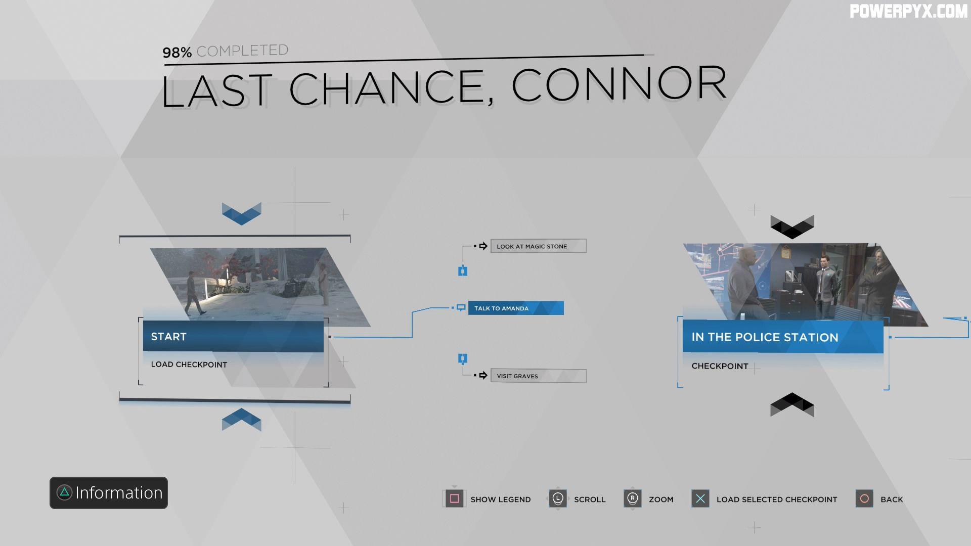Detroit Become Human: Last Chance, Connor Walkthrough 100%